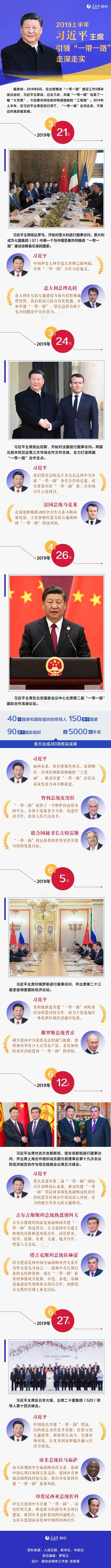 """2019上半年,习近平主席引领""""一带一路""""走深走实"""